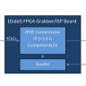 Gidel JPEG Compression IP Core – Sky Blue Microsystems GmbH
