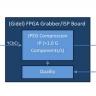 Gidel JPEG-Komprimierungs-IP-Core – Sky Blue Microsystems GmbH