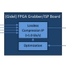 Lossless Compression IP Core – Sky Blue Microsystems GmbH