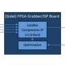 Gidel Verlustfreier Komprimierungs-IP-Core – Sky Blue Microsystems GmbH
